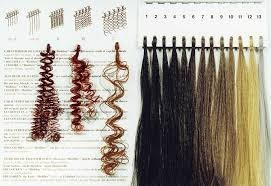 Implante de cabello - Biofibre