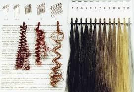 Impianti di capelli - Biofibre