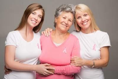 Oncologie - Traitement du cancer