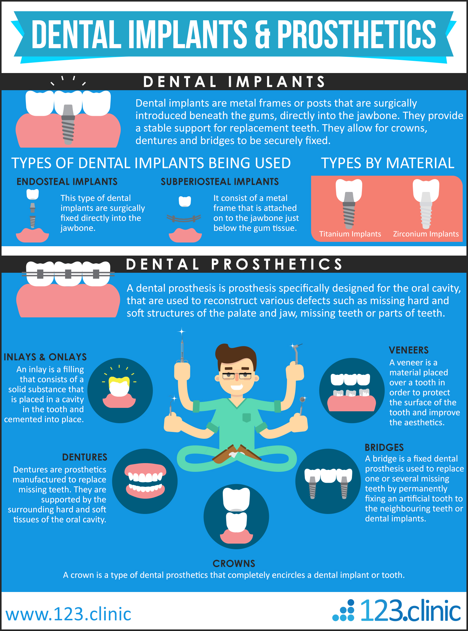 dental-treatment-costs-abroad-price-guide